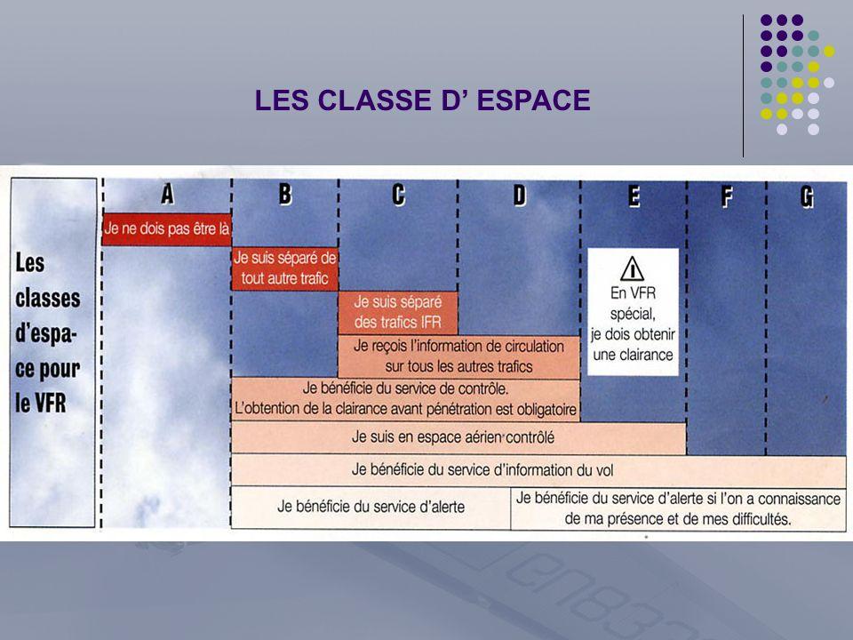 LES CLASSE D ESPACE