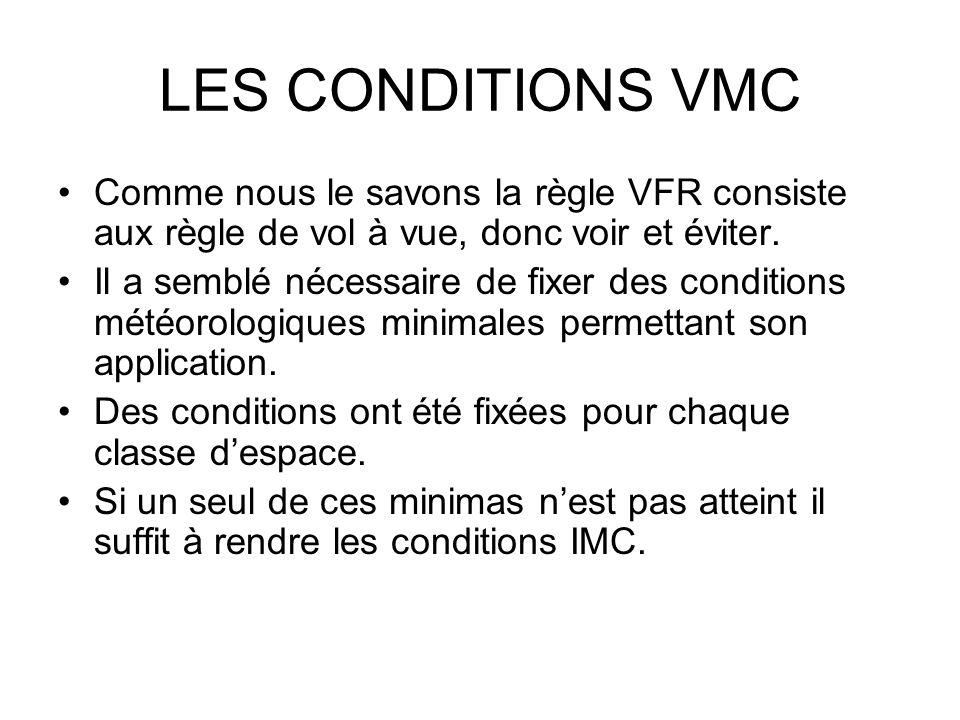 LES CONDITIONS VMC Comme nous le savons la règle VFR consiste aux règle de vol à vue, donc voir et éviter. Il a semblé nécessaire de fixer des conditi