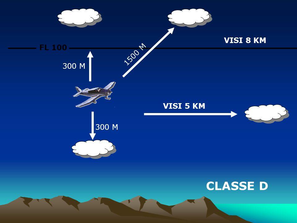 FL 100 CLASSE D 1500 M VISI 8 KM VISI 5 KM 300 M