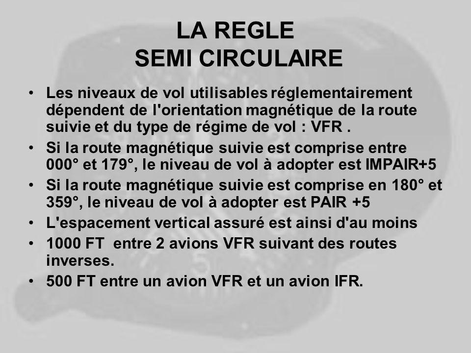 LA REGLE SEMI CIRCULAIRE Les niveaux de vol utilisables réglementairement dépendent de l'orientation magnétique de la route suivie et du type de régim
