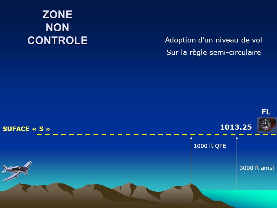 ZONE NON CONTROLE SUFACE « S » 1013.25 FL 3000 ft amsl 1000 ft QFE Adoption dun niveau de vol Sur la règle semi-circulaire