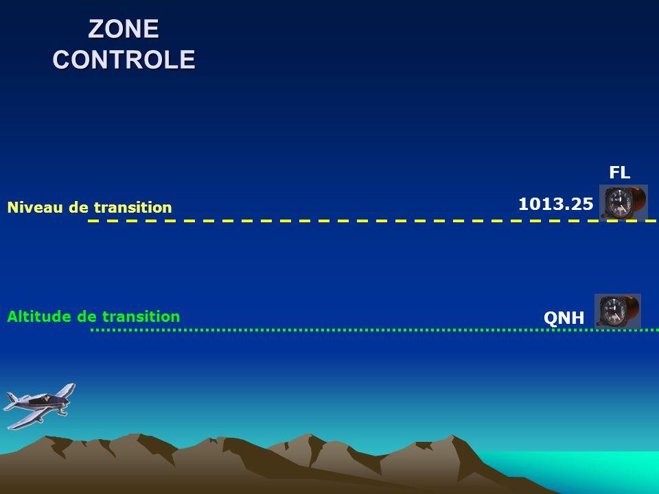 ZONE CONTROLE Altitude de transition Niveau de transition QNH 1013.25 FL