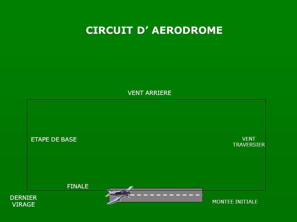 CIRCUIT D AERODROME MONTEE INITIALE VENT TRAVERSIER VENT ARRIERE ETAPE DE BASE DERNIER VIRAGE FINALE