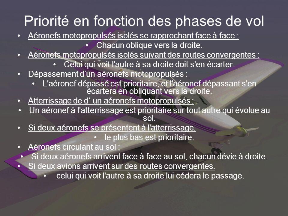 Priorité en fonction des phases de vol Aéronefs motopropulsés isolés se rapprochant face à face : Chacun oblique vers la droite. Aéronefs motopropulsé