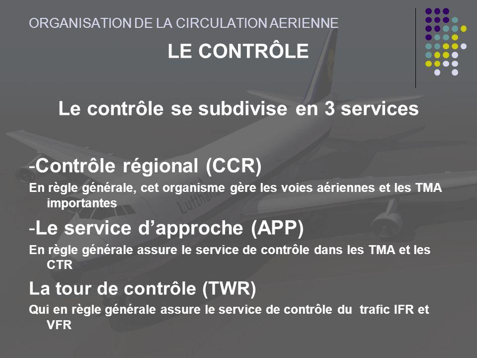 ORGANISATION DE LA CIRCULATION AERIENNE LE CONTRÔLE Le contrôle se subdivise en 3 services -Contrôle régional (CCR) En règle générale, cet organisme g
