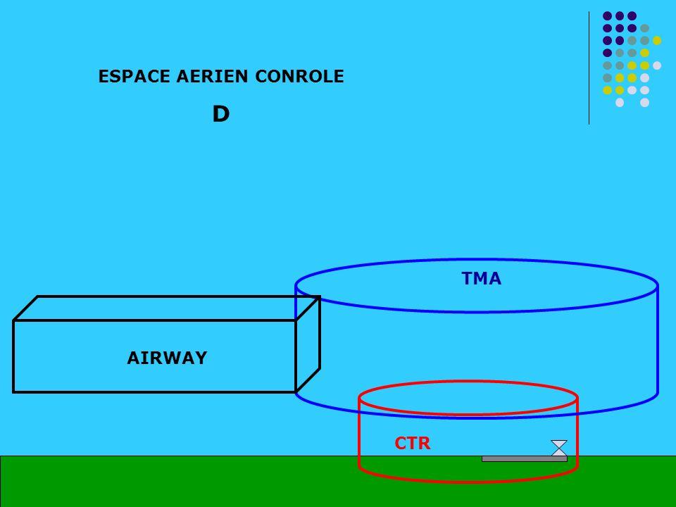 TMA CTR AIRWAY ESPACE AERIEN CONROLE D
