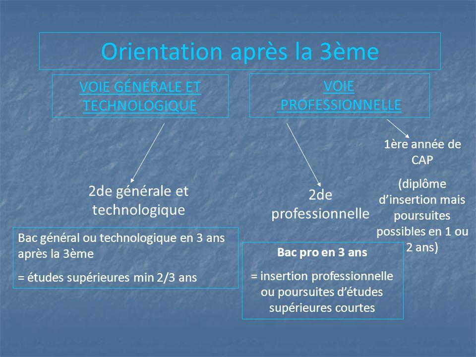 Orientation après la 3ème 2de générale et technologique 2de professionnelle 1ère année de CAP (diplôme dinsertion mais poursuites possibles en 1 ou 2