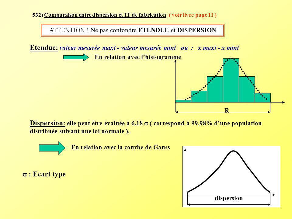 532) Comparaison entre dispersion et IT de fabrication ( voir livre page 11 ) ATTENTION ! Ne pas confondre ETENDUE et DISPERSION Etendue: valeur mesur
