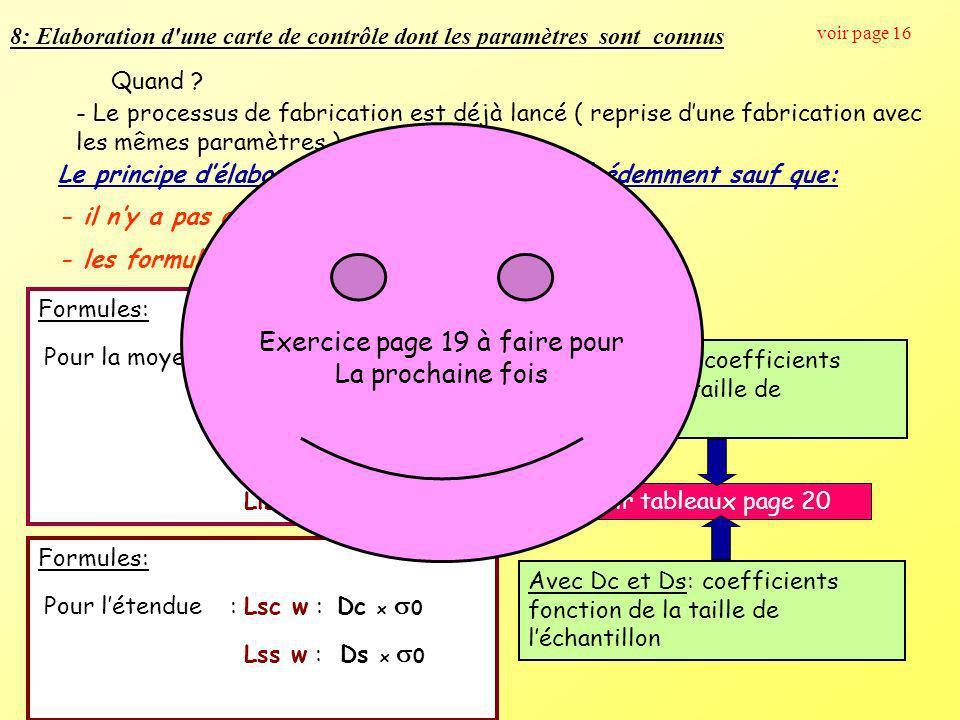 8: Elaboration d'une carte de contrôle dont les paramètres sont connus voir page 16 Quand ? - Le processus de fabrication est déjà lancé ( reprise dun