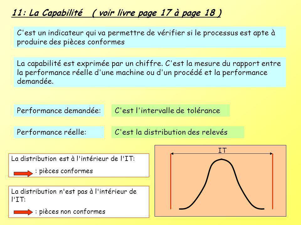 11: La Capabilité ( voir livre page 17 à page 18 ) C'est un indicateur qui va permettre de vérifier si le processus est apte à produire des pièces con