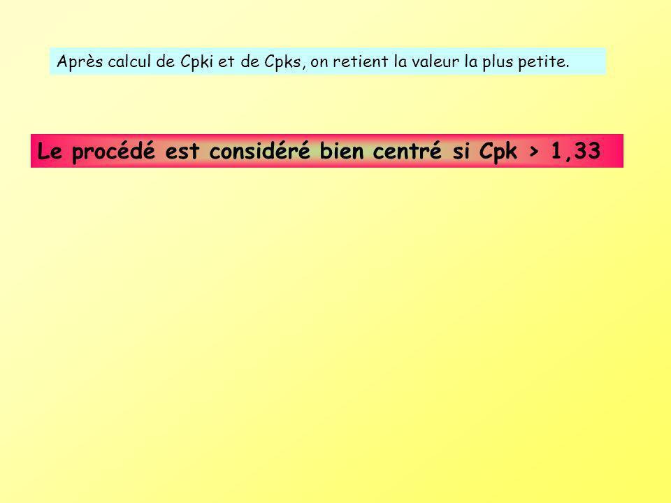 Le procédé est considéré bien centré si Cpk > 1,33 Après calcul de Cpki et de Cpks, on retient la valeur la plus petite.