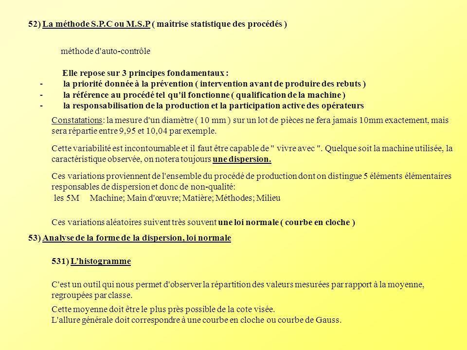 52) La méthode S.P.C ou M.S.P ( maîtrise statistique des procédés ) méthode d'auto-contrôle Elle repose sur 3 principes fondamentaux : - la priorité d