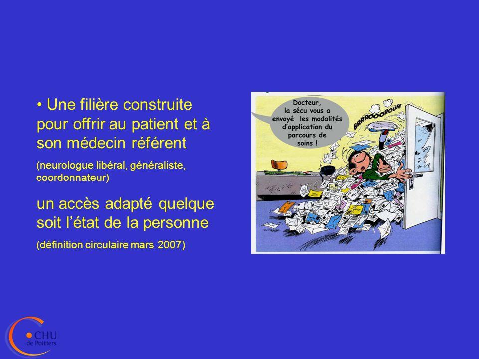 Prise en charge des pathologies neuro-dégénératives C.H.U.