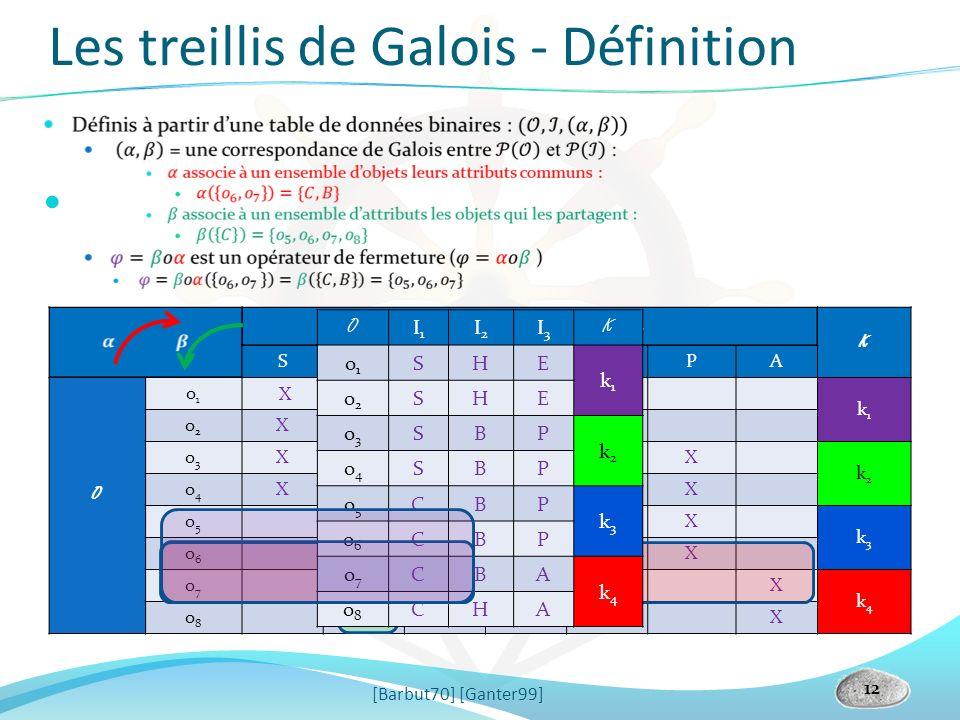 Les treillis de Galois - Définition [Barbut70] [Ganter99] 12 K SCBHEPA O o1o1 X XX k1k1 o2o2 XXX o3o3 XXX k2k2 o4o4 XXX o5o5 XXX k3k3 o6o6 XXX o7o7 XX