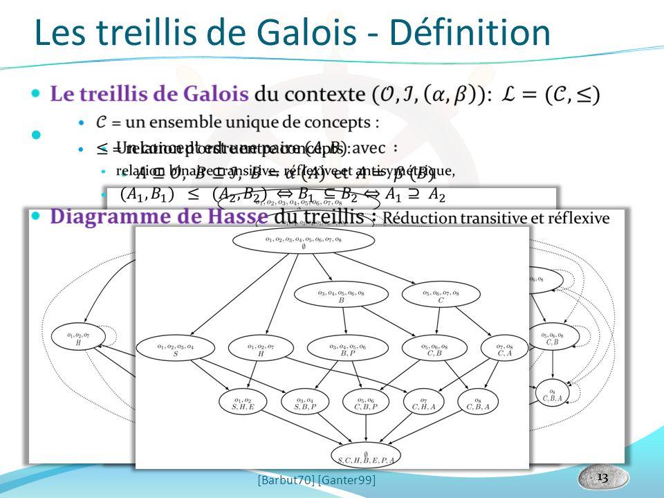 Les treillis de Galois - Définition [Barbut70] [Ganter99] 13