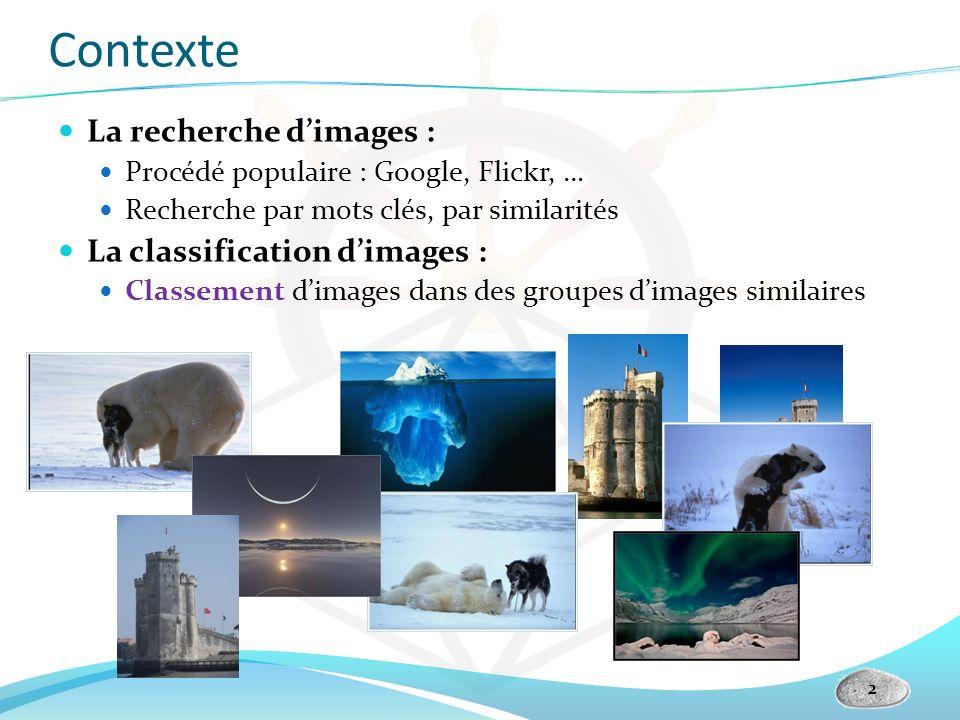 Contexte La recherche dimages : Procédé populaire : Google, Flickr, … Recherche par mots clés, par similarités La classification dimages : Classement