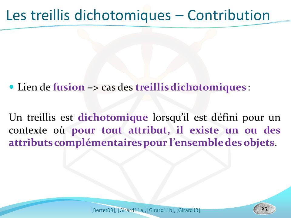 Les treillis dichotomiques – Contribution Lien de fusion => cas des treillis dichotomiques : Un treillis est dichotomique lorsquil est défini pour un