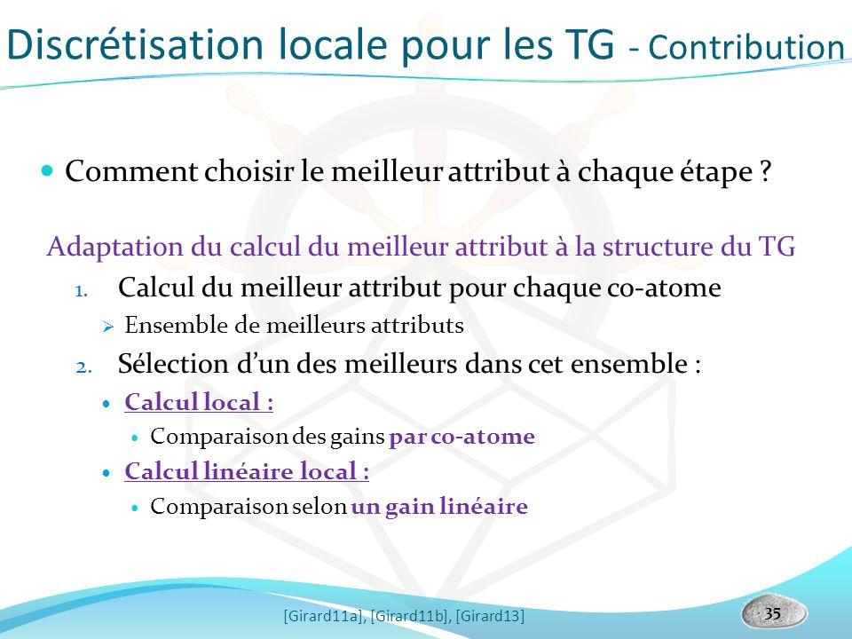 Comment choisir le meilleur attribut à chaque étape ? Adaptation du calcul du meilleur attribut à la structure du TG 1. Calcul du meilleur attribut po