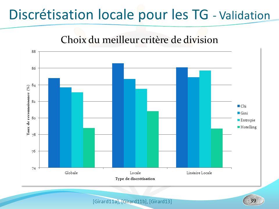 39 Choix du meilleur critère de division [Girard11a], [Girard11b], [Girard13] Discrétisation locale pour les TG - Validation