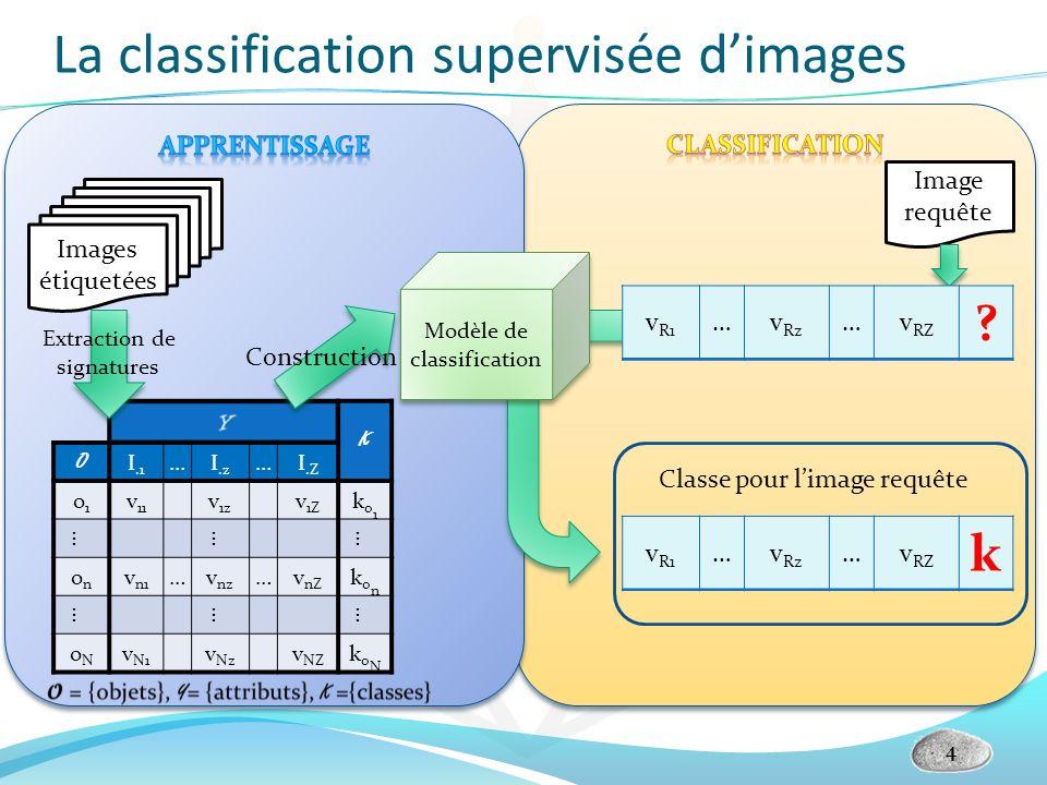 La classification supervisée dimages 4 Image requête Images étiquetées Classe pour limage requête K O I.1 …I.z …I.Z o1o1 v 11 v 1z v 1Z ko1ko1 ……… ono