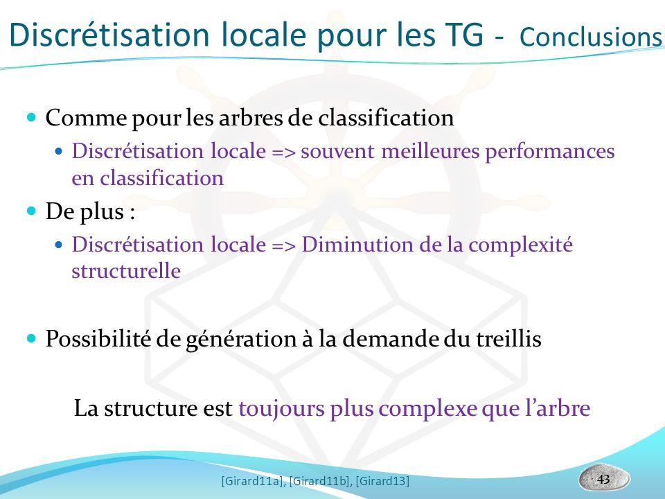 Discrétisation locale pour les TG - Conclusions Comme pour les arbres de classification Discrétisation locale => souvent meilleures performances en cl