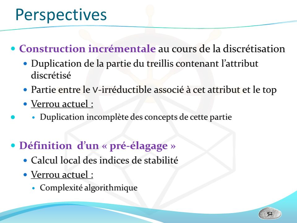 Perspectives 52