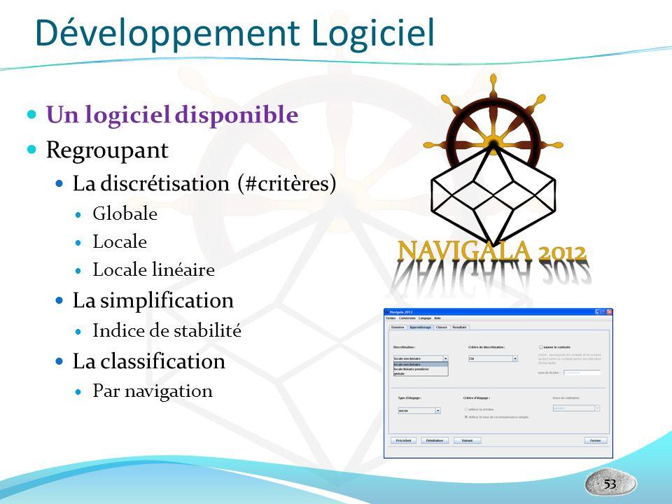 Développement Logiciel Un logiciel disponible Regroupant La discrétisation (#critères) Globale Locale Locale linéaire La simplification Indice de stab