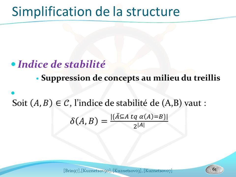 Simplification de la structure [Brin97],[Kuznetsov90], [Kuznetsov03], [Kuznetsov07] 61