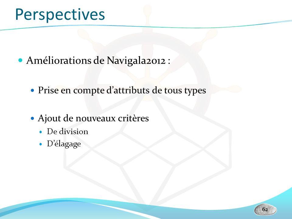 Perspectives Améliorations de Navigala2012 : Prise en compte dattributs de tous types Ajout de nouveaux critères De division Délagage 62