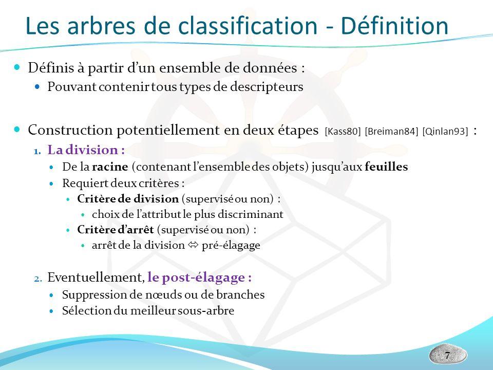 Les arbres de classification - Définition Définis à partir dun ensemble de données : Pouvant contenir tous types de descripteurs Construction potentie
