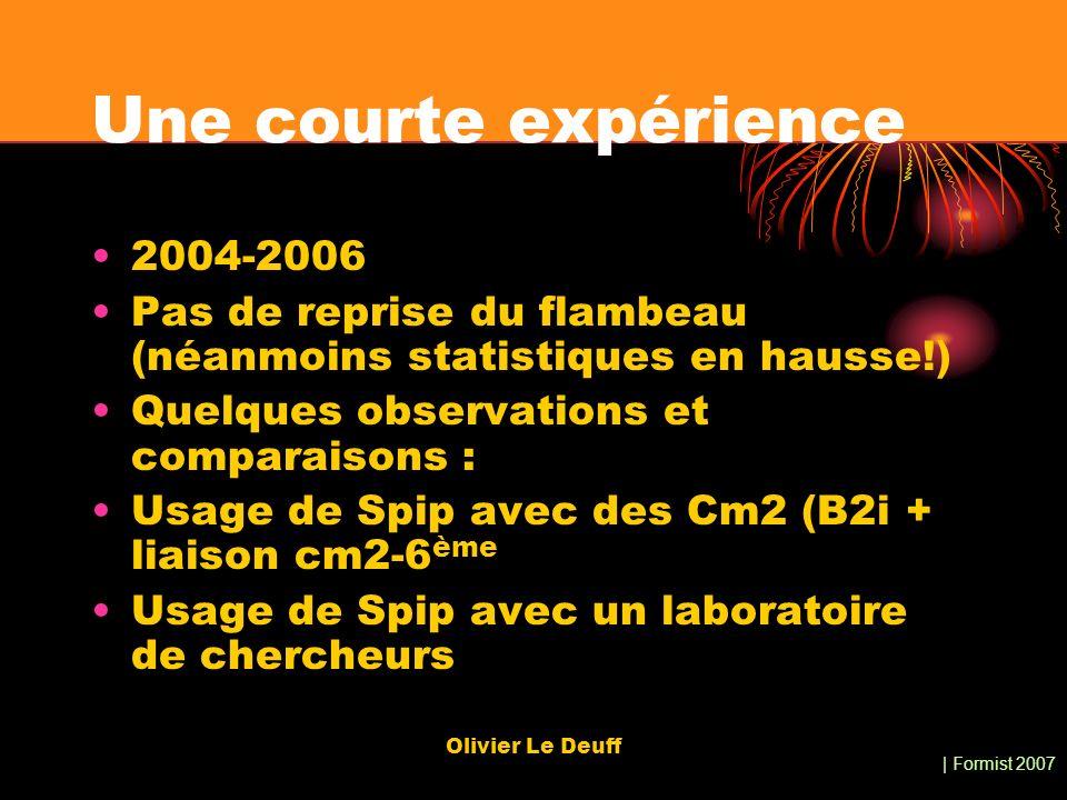 | Formist 2007 Olivier Le Deuff Une courte expérience 2004-2006 Pas de reprise du flambeau (néanmoins statistiques en hausse!) Quelques observations e
