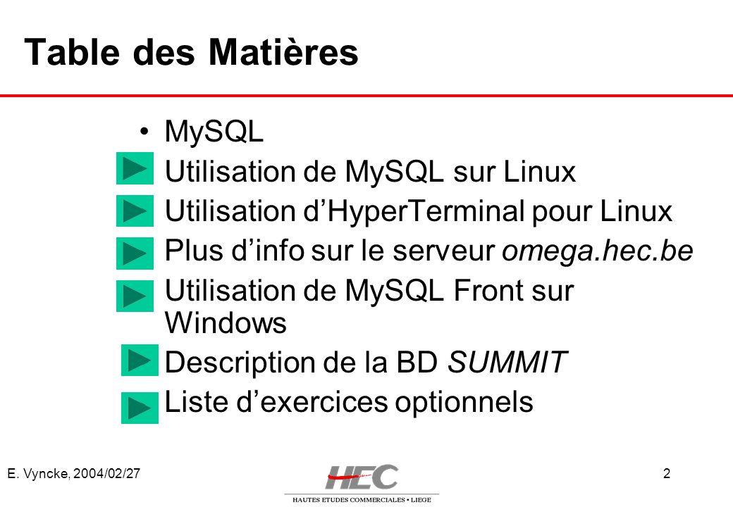 E. Vyncke, 2004/02/272 Table des Matières MySQL Utilisation de MySQL sur Linux Utilisation dHyperTerminal pour Linux Plus dinfo sur le serveur omega.h
