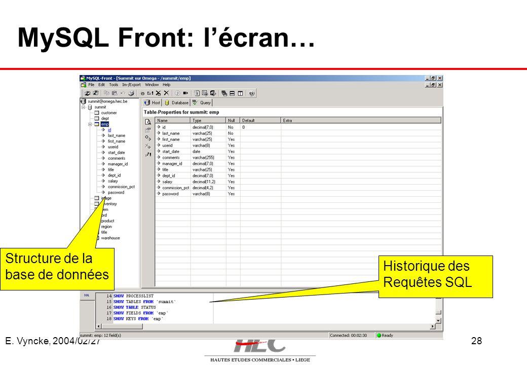 E. Vyncke, 2004/02/2728 MySQL Front: lécran… Structure de la base de données Historique des Requêtes SQL