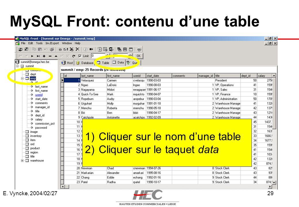 E. Vyncke, 2004/02/2729 MySQL Front: contenu dune table 1)Cliquer sur le nom dune table 2)Cliquer sur le taquet data