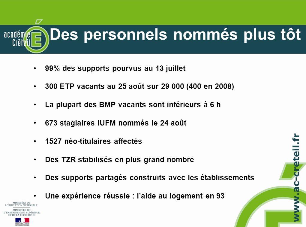 Des personnels nommés plus tôt 99% des supports pourvus au 13 juillet 300 ETP vacants au 25 août sur 29 000 (400 en 2008) La plupart des BMP vacants s