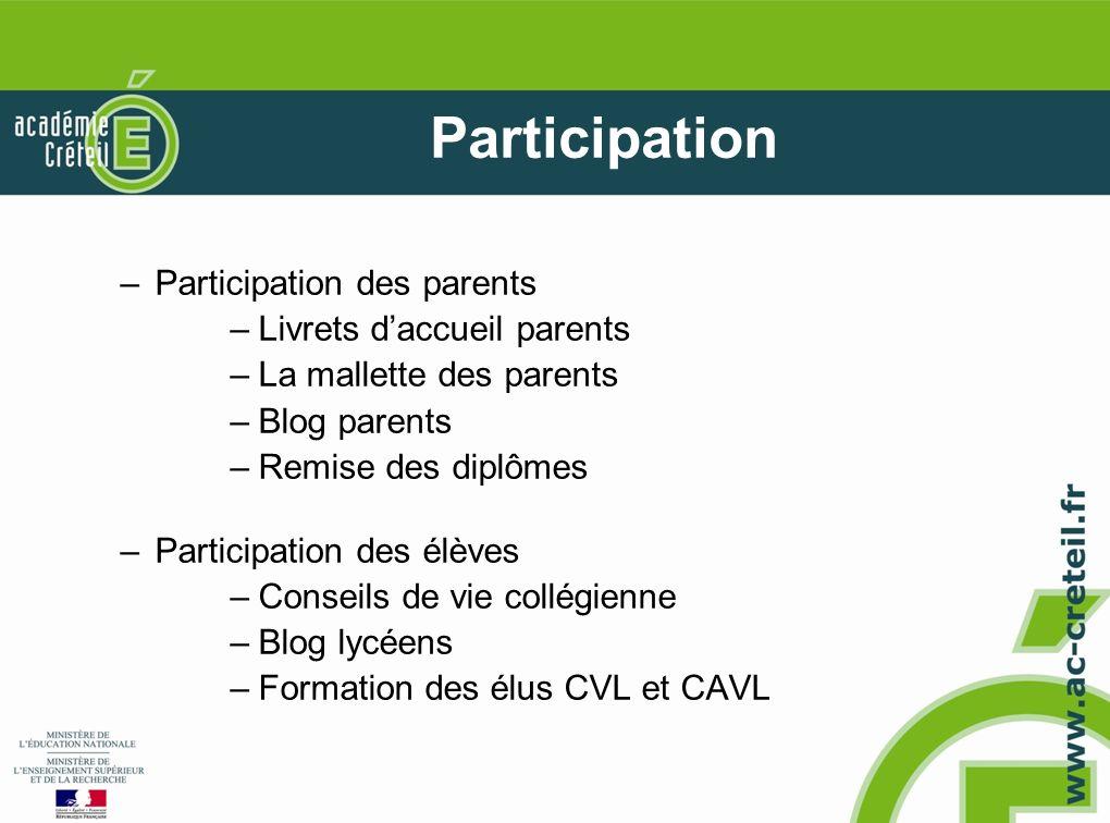 Participation –Participation des parents –Livrets daccueil parents –La mallette des parents –Blog parents –Remise des diplômes –Participation des élèv