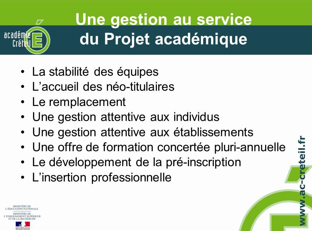 Une gestion au service du Projet académique La stabilité des équipes Laccueil des néo-titulaires Le remplacement Une gestion attentive aux individus U