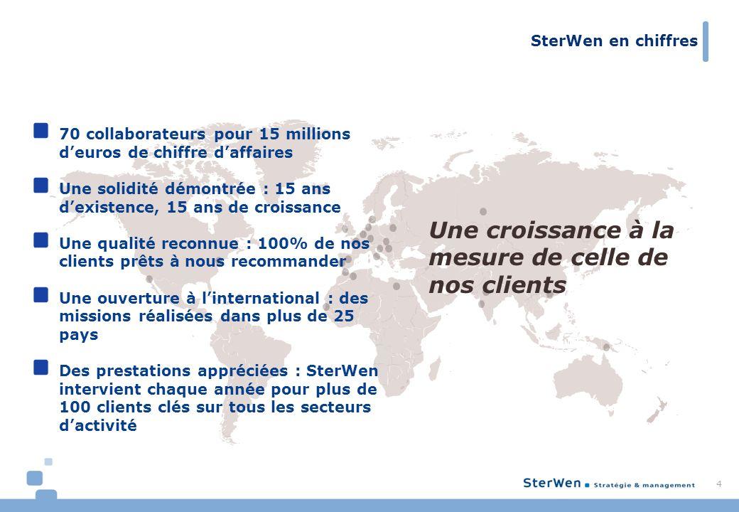 SterWen en chiffres 4 Une croissance à la mesure de celle de nos clients 70 collaborateurs pour 15 millions deuros de chiffre daffaires Une solidité d