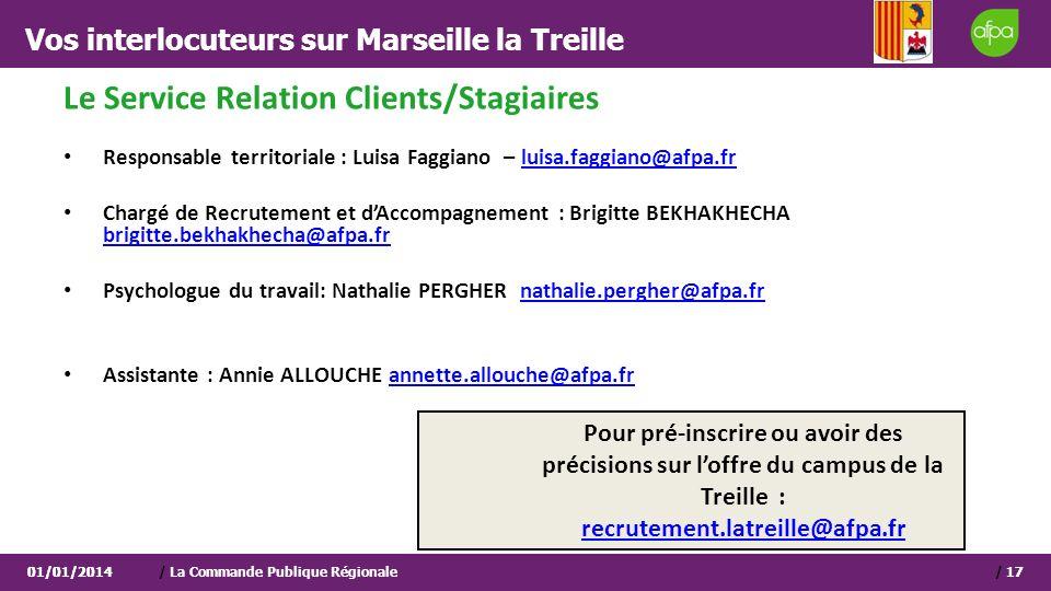 1701/01/2014 Vos interlocuteurs sur Marseille la Treille 01/01/2014/ La Commande Publique Régionale/ 17 Le Service Relation Clients/Stagiaires Respons