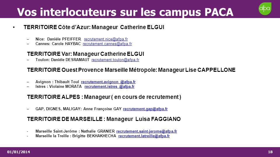1801/01/2014 Vos interlocuteurs sur les campus PACA TERRITOIRE Côte dAzur: Manageur Catherine ELGUI –Nice: Danièle PFEIFFER. recrutement.nice@afpa.frr