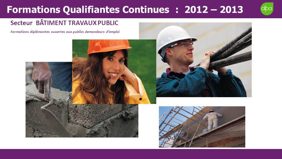 Secteur BÂTIMENT TRAVAUX PUBLIC Formations diplômantes ouvertes aux publics demandeurs demploi Formations Qualifiantes Continues : 2012 – 2013