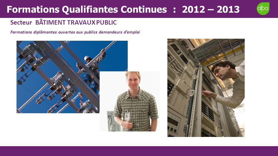 Formations diplômantes ouvertes aux publics demandeurs demploi Formations Qualifiantes Continues : 2012 – 2013