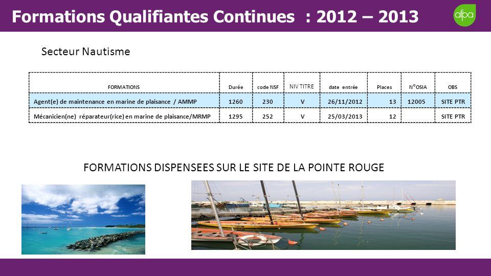 Formations Qualifiantes Continues : 2012 – 2013 FORMATIONSDuréecode NSF NIV TITRE date entréePlacesN°OSIAOBS Agent(e) de maintenance en marine de plai