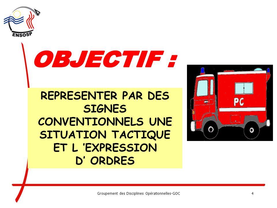 Groupement des Disciplines Opérationnelles-GOC3 La SITAC : Situation Tactique Représentation de : La ZI Zone dIntervention Le SINISTRE ACTIONS ENGAGEE
