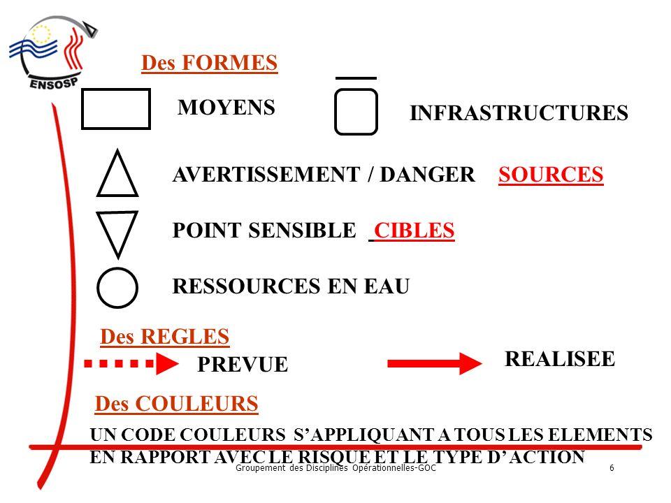 Groupement des Disciplines Opérationnelles-GOC6 Des FORMES Des REGLES REALISEE PREVUE Des COULEURS UN CODE COULEURS SAPPLIQUANT A TOUS LES ELEMENTS EN RAPPORT AVEC LE RISQUE ET LE TYPE D ACTION MOYENS AVERTISSEMENT / DANGER SOURCES RESSOURCES EN EAU POINT SENSIBLE CIBLES INFRASTRUCTURES
