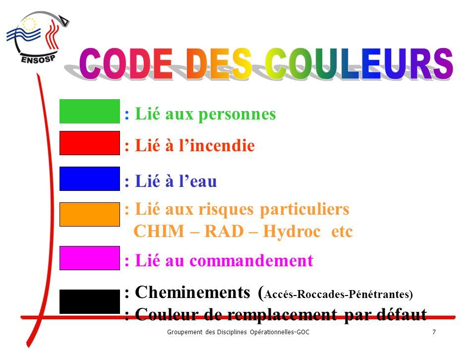Groupement des Disciplines Opérationnelles-GOC6 Des FORMES Des REGLES REALISEE PREVUE Des COULEURS UN CODE COULEURS SAPPLIQUANT A TOUS LES ELEMENTS EN