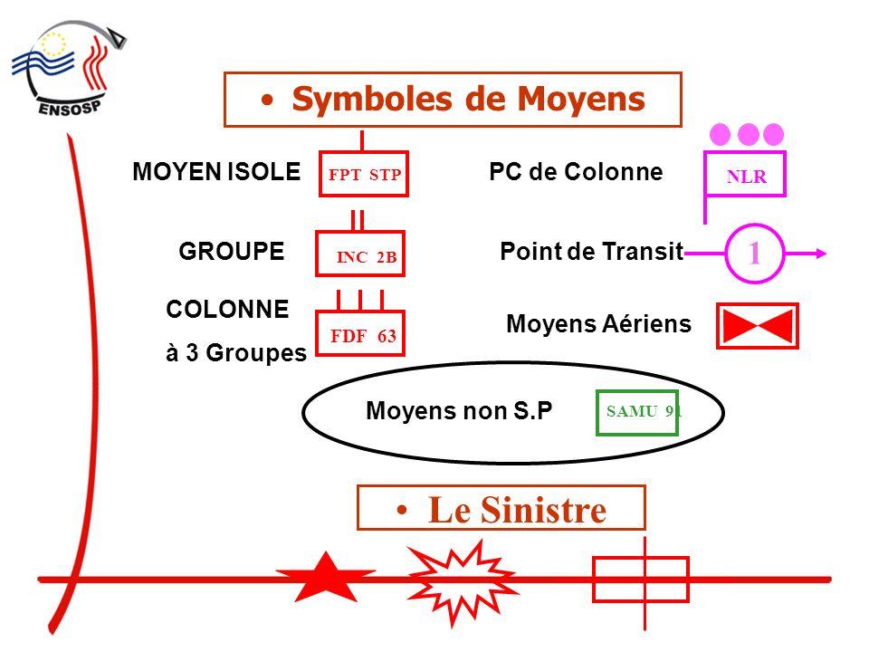 Groupement des Disciplines Opérationnelles-GOC8 LES MOYENS Toujours représentés en fonction de leurs capacités opérationnelles Colonne 3 groupesIsoléG