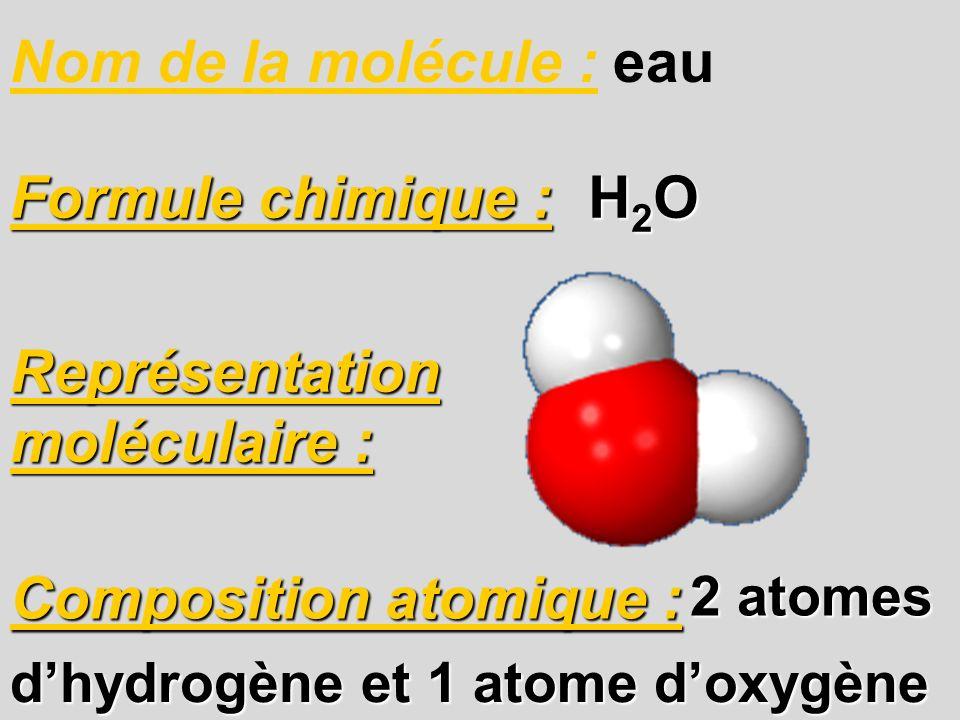 Nom de la molécule : eau Représentation moléculaire : Composition atomique : Formule chimique : H2OH2OH2OH2O 2 atomes dhydrogène et 1 atome doxygène
