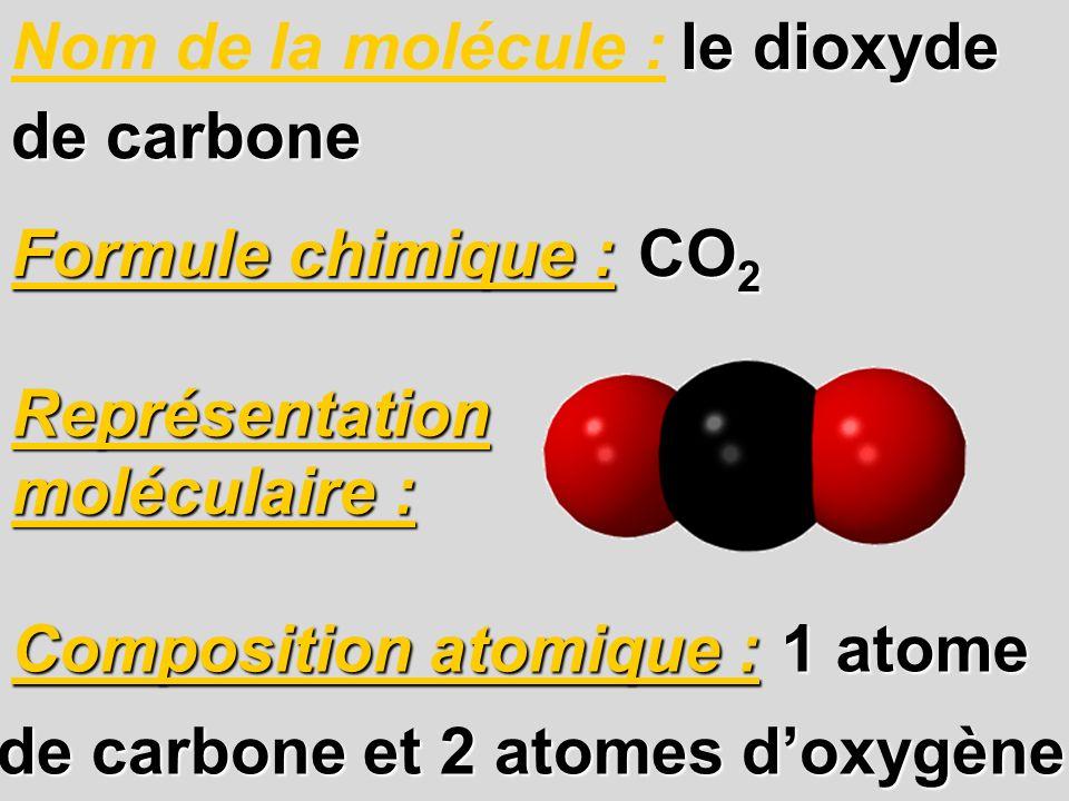 Nom de la molécule : Composition atomique : Formule chimique : CO 2 1 atome de carbone et 2 atomes doxygène de carbone et 2 atomes doxygène Représenta