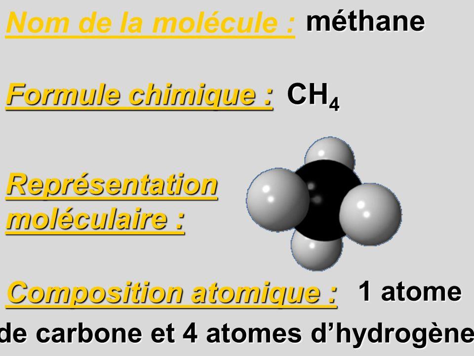 Nom de la molécule : Composition atomique : Formule chimique : CH 4 1 atome de carbone et 4 atomes dhydrogène Représentation moléculaire : méthane mét